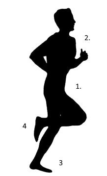 Funderingar kring löpteknik